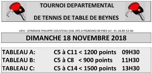Tournoi Departemental De Beynes Comite 78 Tennis De Table